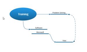 Microsoft Visio Mind Mapping