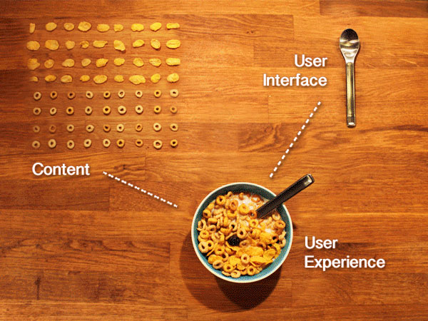 user experience cereal